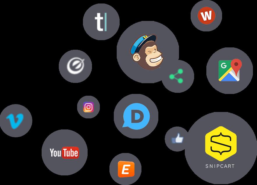 Website Widgets